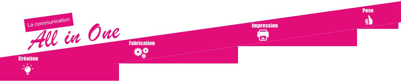 Bannière SOPAREV